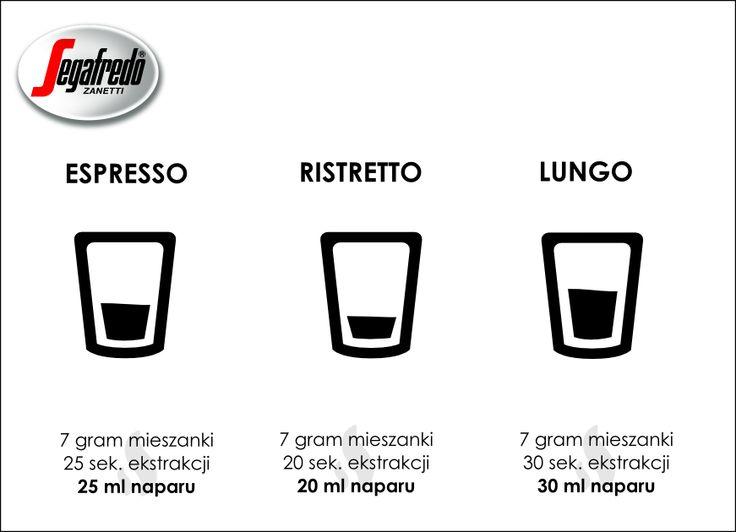 Tradycyjne espresso, espresso ristretto czy espresso lungo - prezentujemy kilka wskazówek, które ułatwią ich przygotowywanie. #Segafredo #Barista #Coffee #Espresso #Ristretto #Lungo