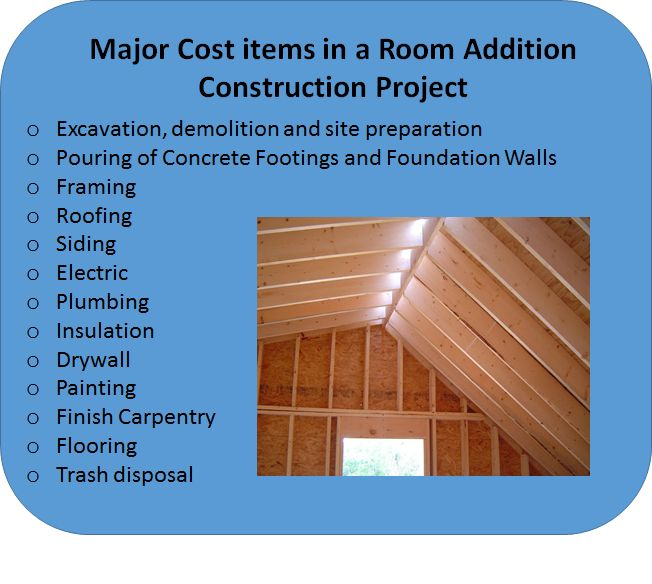 Here's the Baker's Dozen list of major cost items to consider when estimating room addition costs - http://www.homeadditionplus.com/home-articles-info/Room_Addition_Cost_Estimates.htm