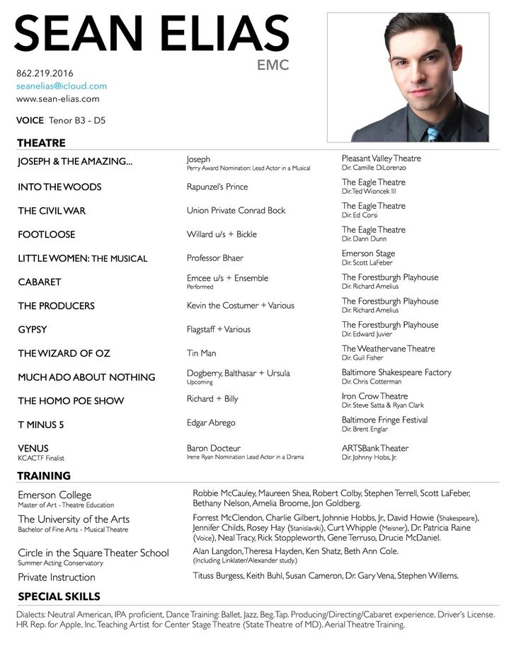 Latest (With images) Standard resume format, Best resume