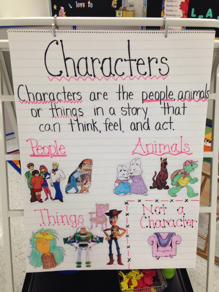 Characters Anchor Chart! 1st grade Resource Room - B. Teichmann.. I had the…