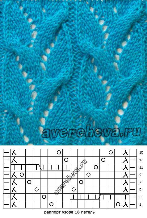 Узор 656 « Ажурные дорожки с косами» | каталог вязаных спицами узоров