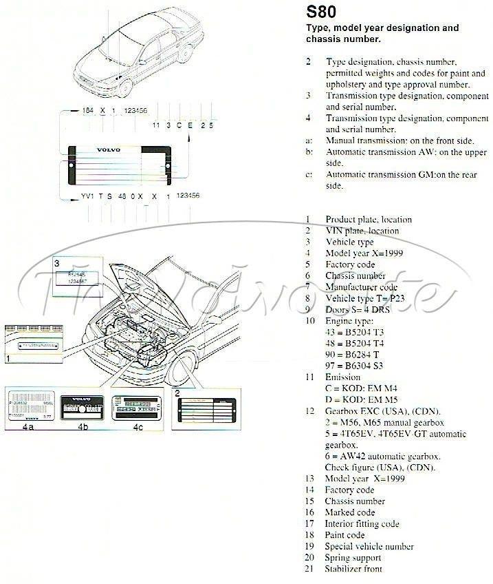 [DIAGRAM] Volvo S60 Wiring Diagram