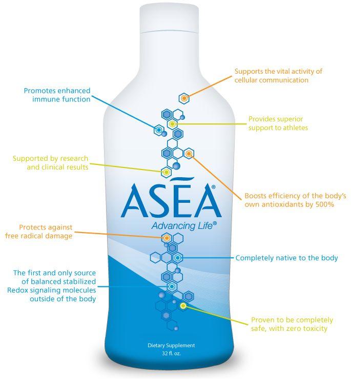 Our bodies are made of over 75 trillion cells. When our cells don't function properly, our organs, tissues, muscles, etc. begin to deteriorate. ASEA is healing at the cellular level. What can this product do for you? http://saude.teamasea.com/