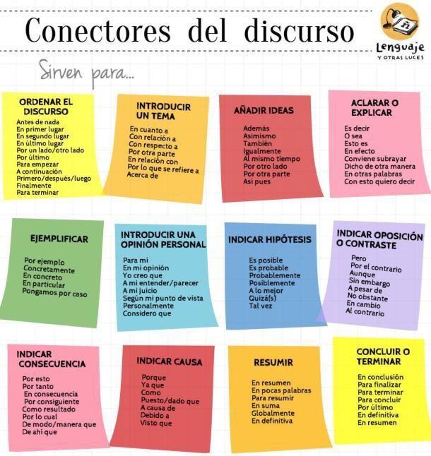 Conectores del Discurso – Lengua y Literatura Española