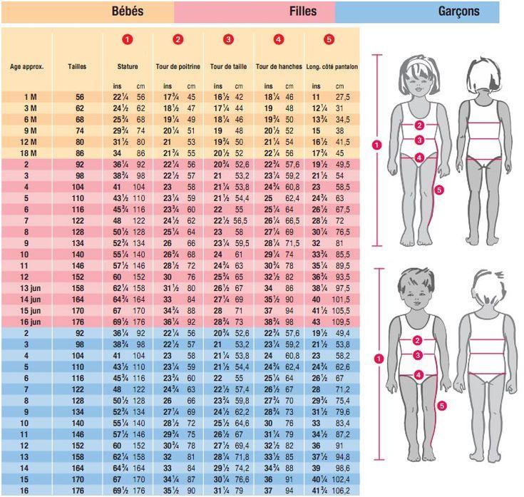 Tableaux de mesure bébé, enfant et femme