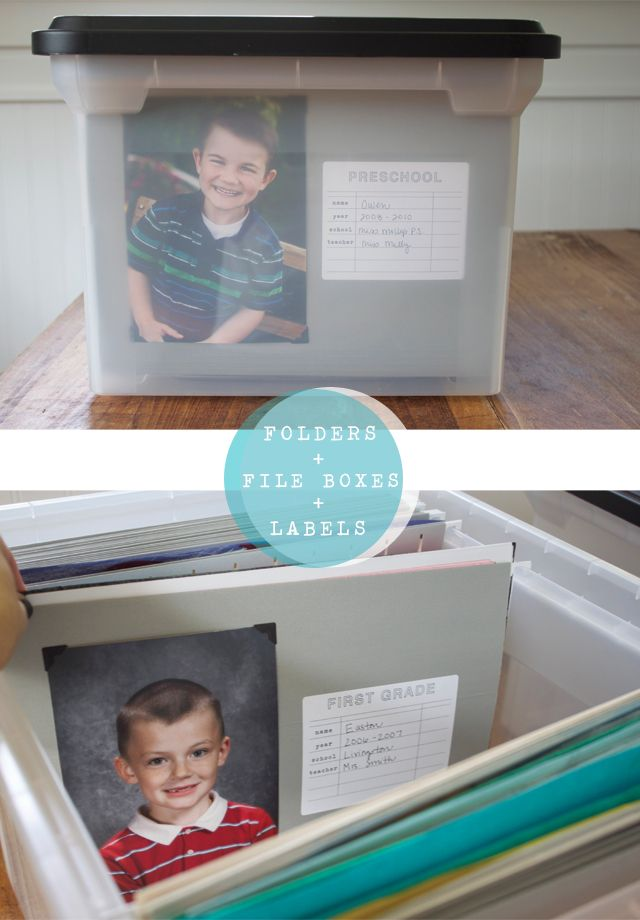 I have to do this!!! Absolutely LOVE this idea!  School year papers & memorabilia organization