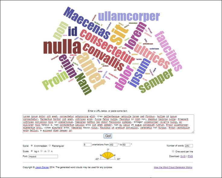 The 25+ Best Best Word Cloud Generator Ideas On Pinterest   Words To Put On  Words To Put On Resume