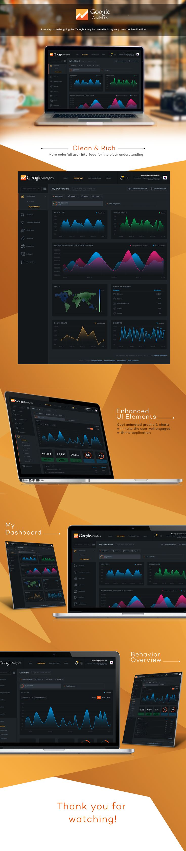 Google Analytics Dashboard on Behance