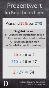 Prozentwert im Kopf berechnen