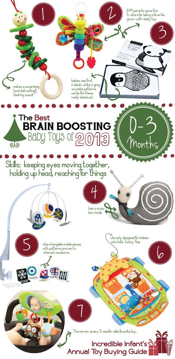 Brain Development Toys : Monthsfinal the best brain boosting baby toys of