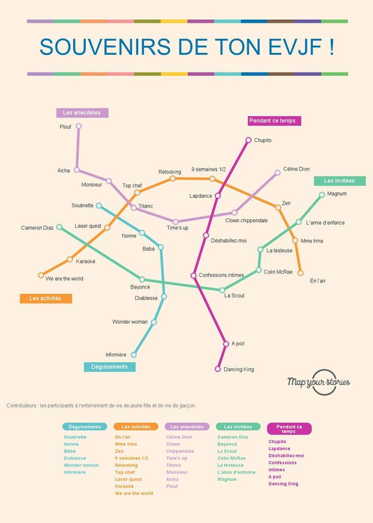 #EVJF #souvenirEVJF #DIY Construisez une carte de vos souvenirs de la journée d'EVJF sous forme de plan de métro : invités, animations, déguisements, playlist, répliques cultes. Et offrez-la en souvenir à le mariée.
