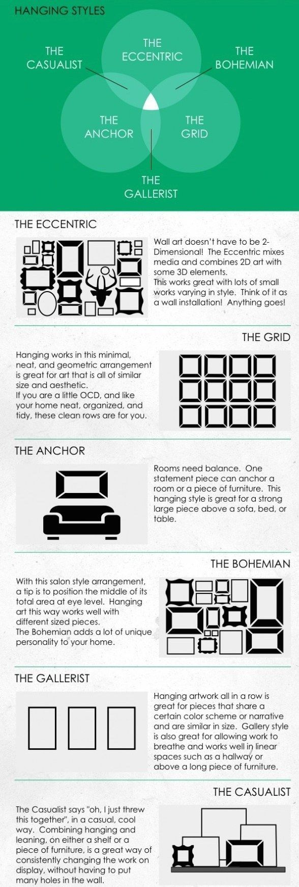 Hanging Style Diagnostic | These Diagrams Are Everything You Need To Decorate Your Home www.homeology.co.za