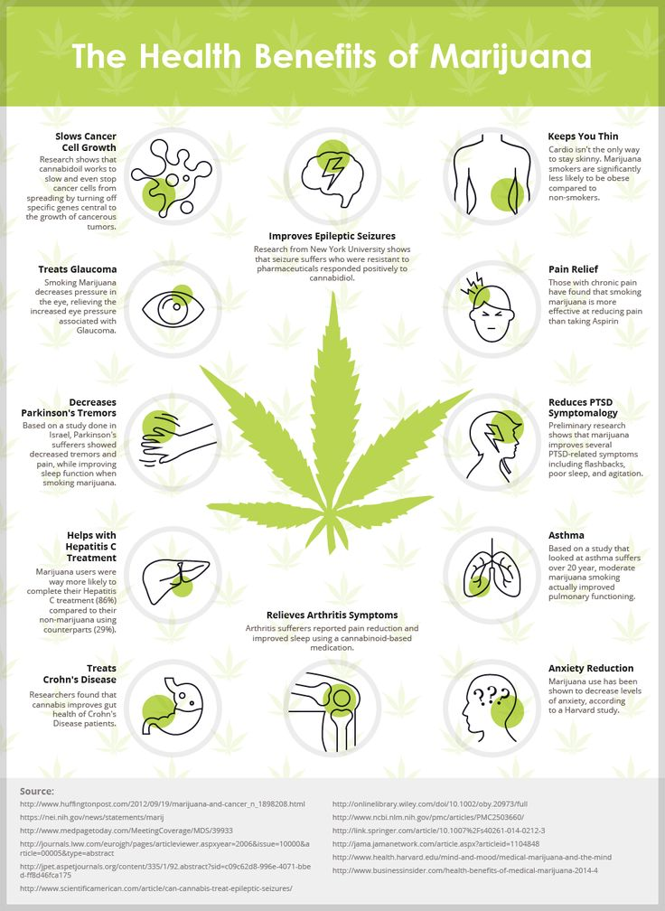 Heath Benefits Of Marijuana Infographic