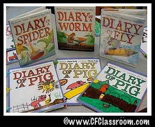 Diary of a Pig after reading Charlotte's Web using Diary of a Spider/Worm/Fly as…