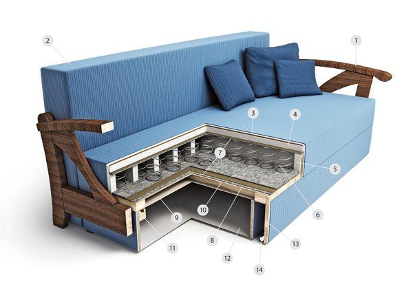 Ремонт дивана своими руками | Строительный портал