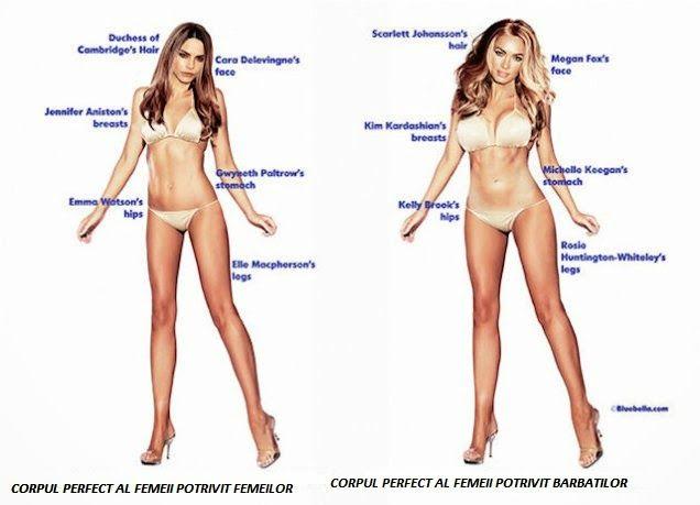 Blogul Dianei: Corpul perfect - Parerile barbatilor si cele ale f...