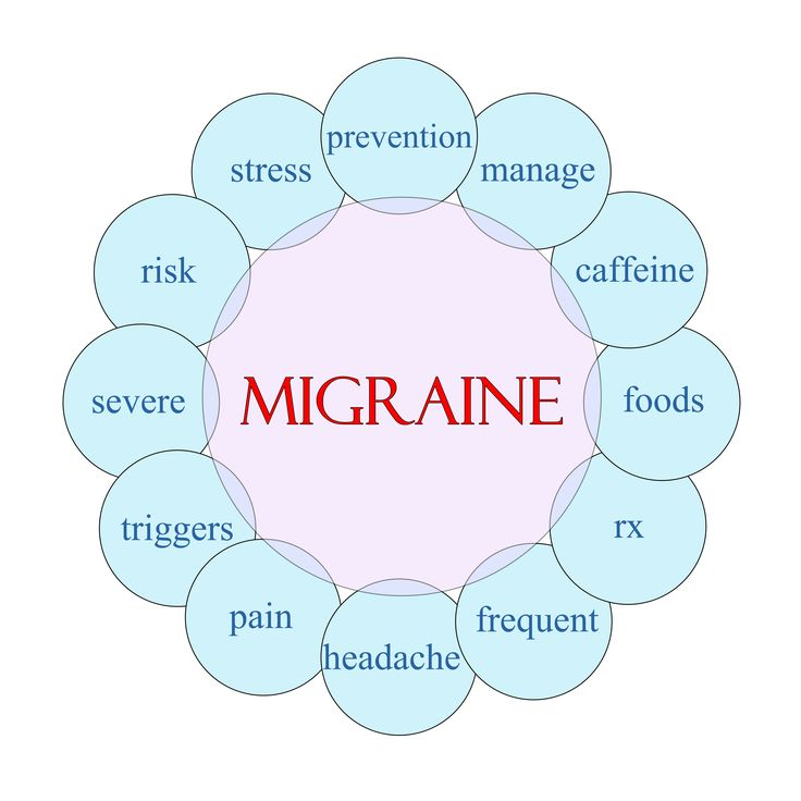 What causes migraines?  What are triggers?  What are YOUR specific triggers?  The best way to figure this out is with a migraine diary!
