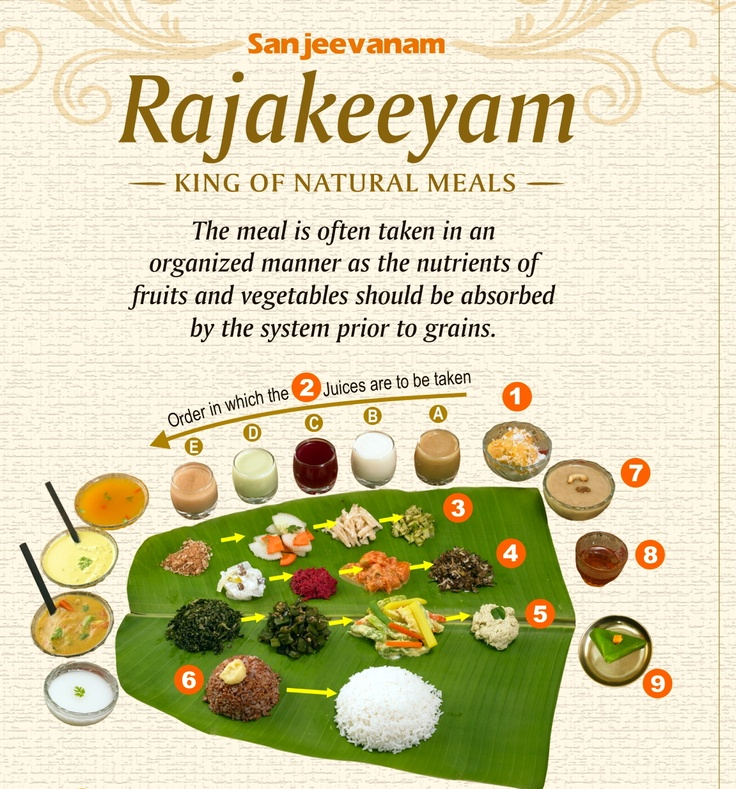 """To eat is a necessity, but to eat intelligently is an art""    Sanjeevanam's Rajakeeyam is a royal LUNCH spread, an 8-course meal served in a sequential manner on a banana leaf (Served as buffet at the Bangalore restaurant), truly a gift of nature for the blessed. Rajakeeyam is based on the principles of Naturopathy, encompassing an array of 28 dishes, tastefully combined to form a rich nutritious spread."