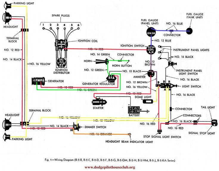 1960 dodge d100 wiring harness diagram wiring diagram u2022 rh zerobin co 1973 Dodge D100 Wiring-Diagram 1976 Dodge D100 Specs