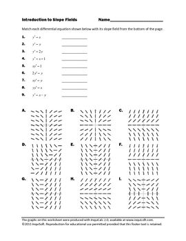 Worksheets Slope Fields Worksheet 1000 images about ap calculus on pinterest this worksheet asks students to match nine differential equations with their corresponding slope fields this