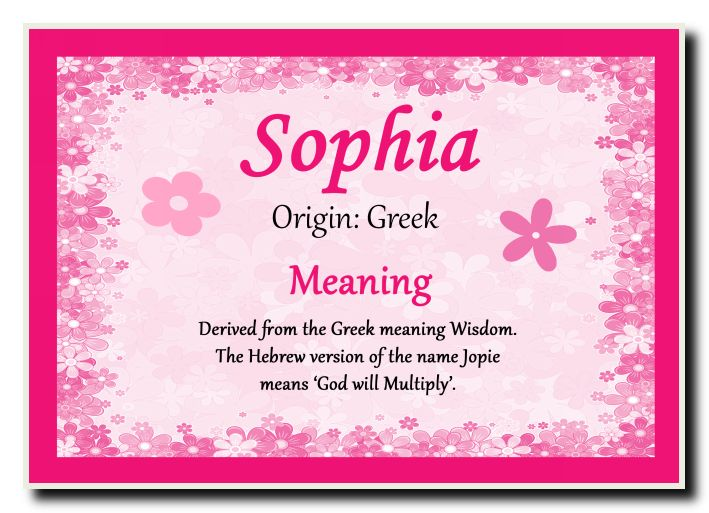 Sophia name meaning