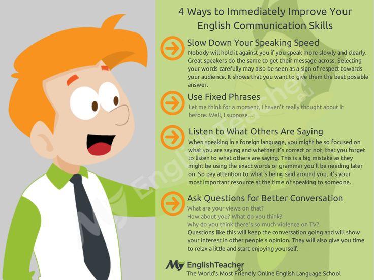 speaking language and skills Speaking versus writing so language consists of four skills: speaking is the real language and writing is only a representation of speaking.