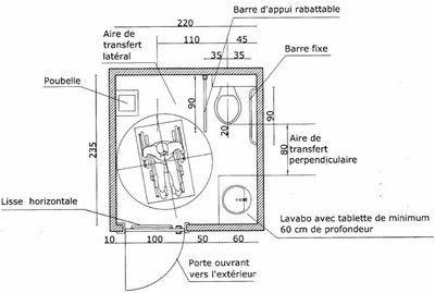 toilettes am nagement id al restrooms pmr pinterest norme wc pmr. Black Bedroom Furniture Sets. Home Design Ideas