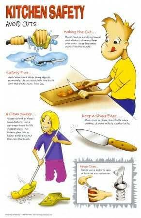 Best 25 safety crafts ideas on pinterest fire safety for 5 kitchen safety tips