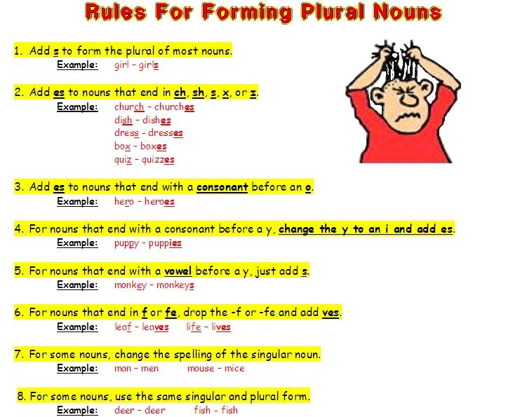 Plural Nouns - Lessons - Tes Teach