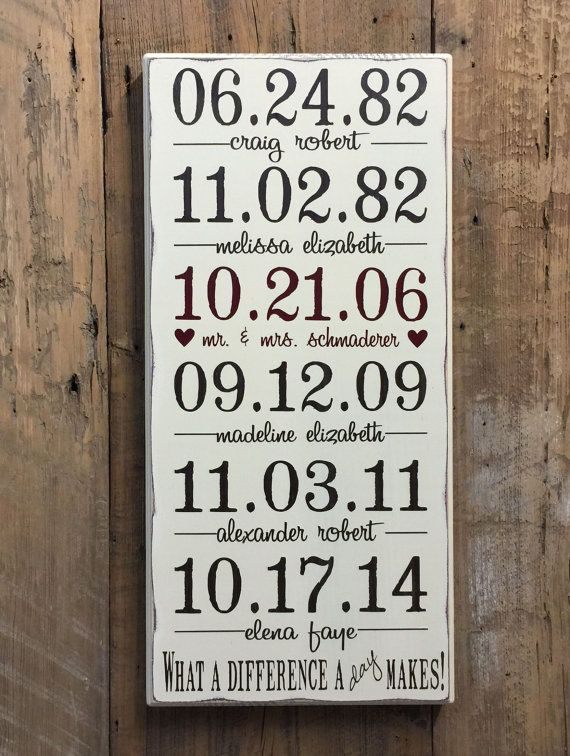 Important Date Sign - 5th Anniversary Gift - Wood Anniversary - Personalized Wedding Gift - Engagement Gift - Custom Wood Sign More