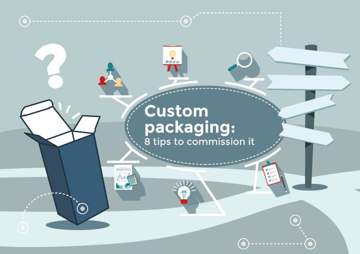 8 tips to commision #custom #packaging    Do you want to realise #bespoke packaging?Before starting,have a look at our blog post:you won't regret it! #Packly