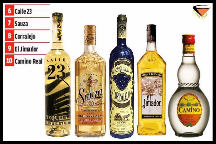 10 mejores tequilas que marcan tendencia en el mundo