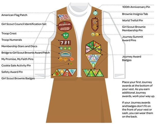 brownie girl scout coloring pages   The Brownie Girl's Guide to Girl Scouting