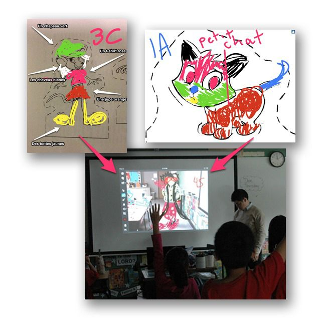 Classroom Ipad Ideas : Great ideas for using skitch in the classroom ipad