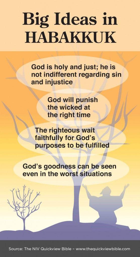 Habakkuk | Illustrated Online Bible Study