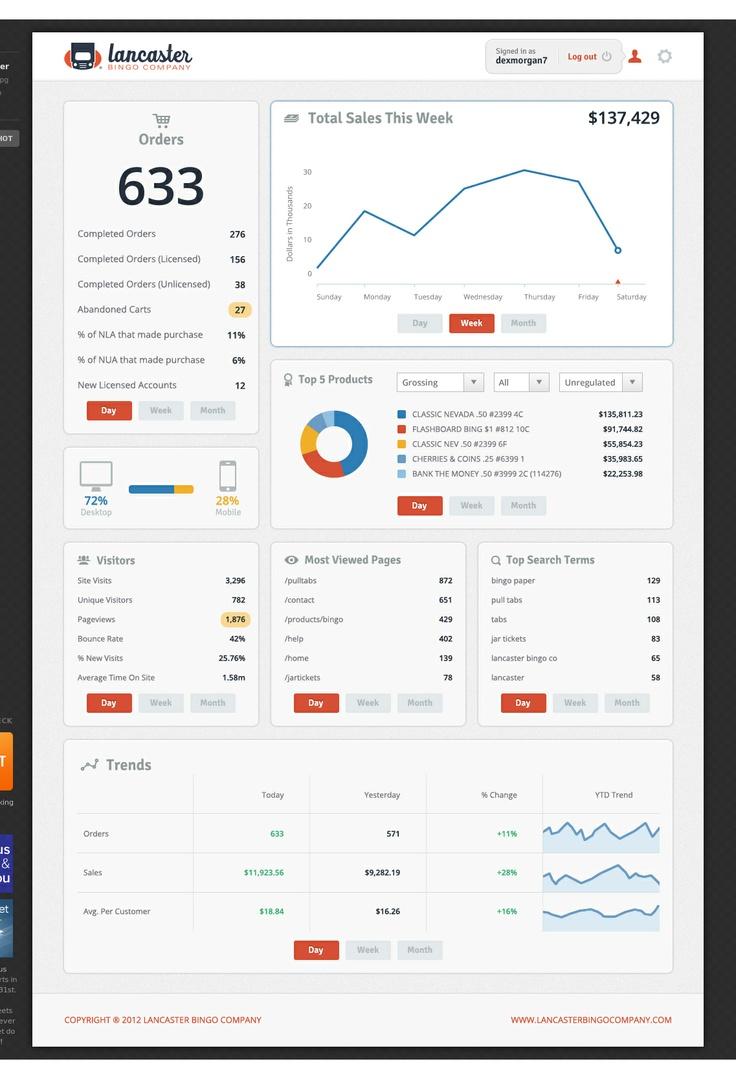Pin af Seo Web Services - Website Development On Website-6945