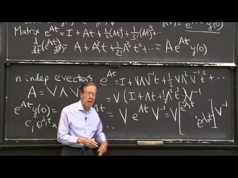 The Matrix Exponential
