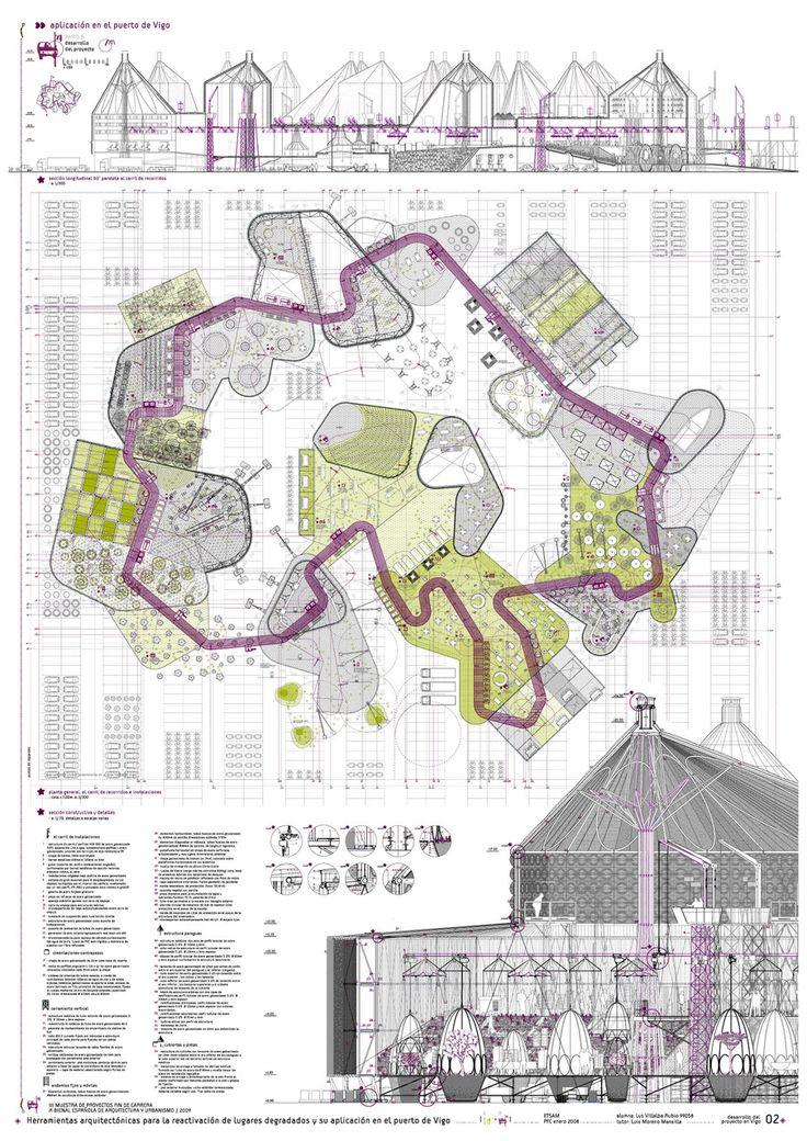 Herramientas arquitectónicas para la reactivación de lugares degradados