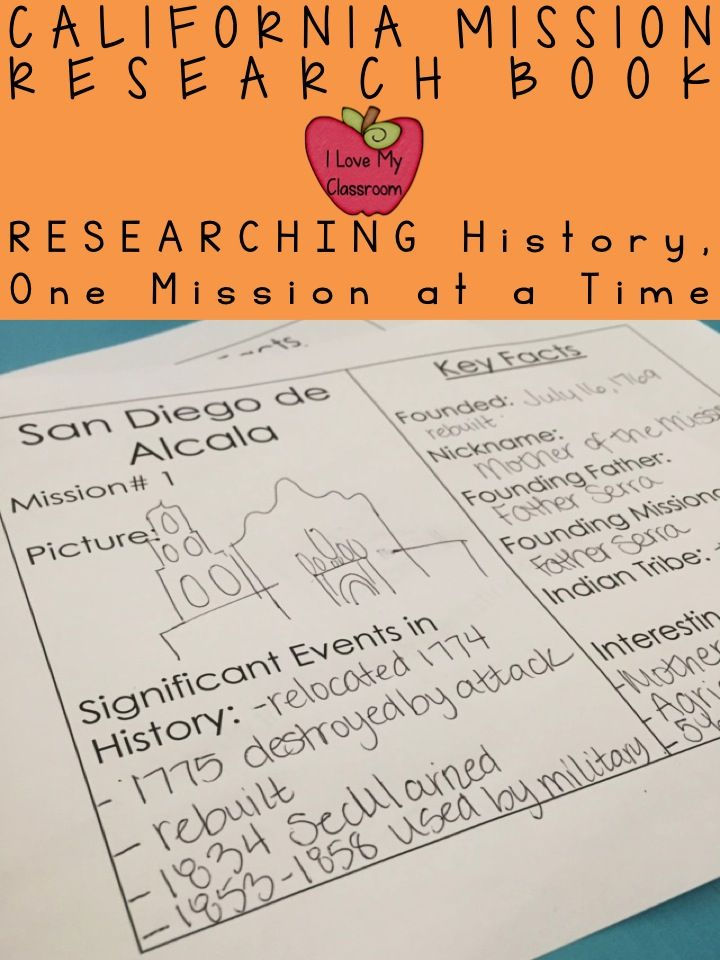 My students love learning the history of the California Missions!  These templates help them stay focused as they are researching information.