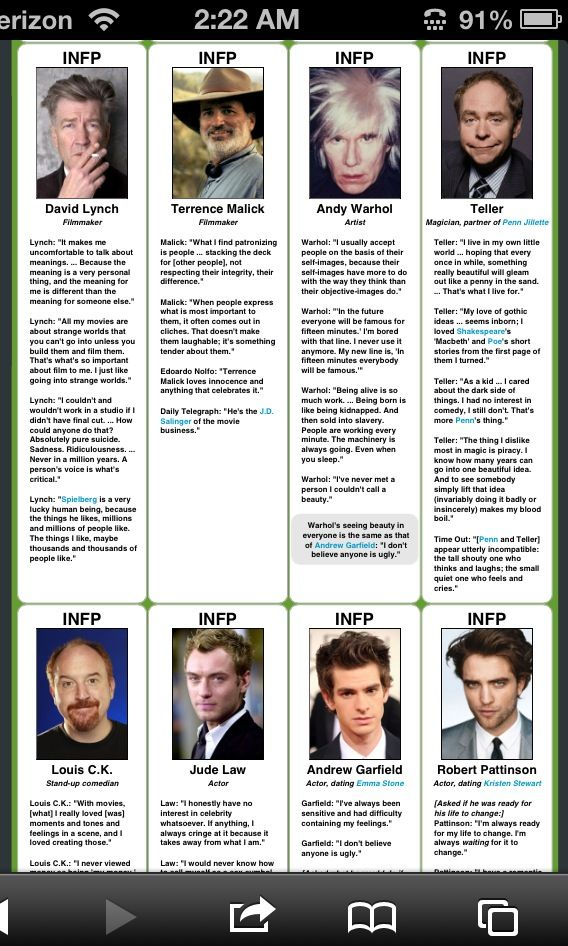 The MBTI types, illustrated by celebrities   All the types ...