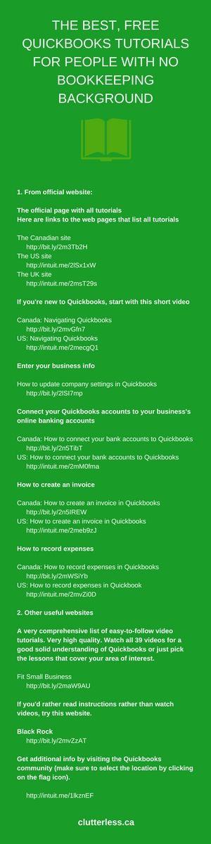 The list of best free Quickbooks tutorials