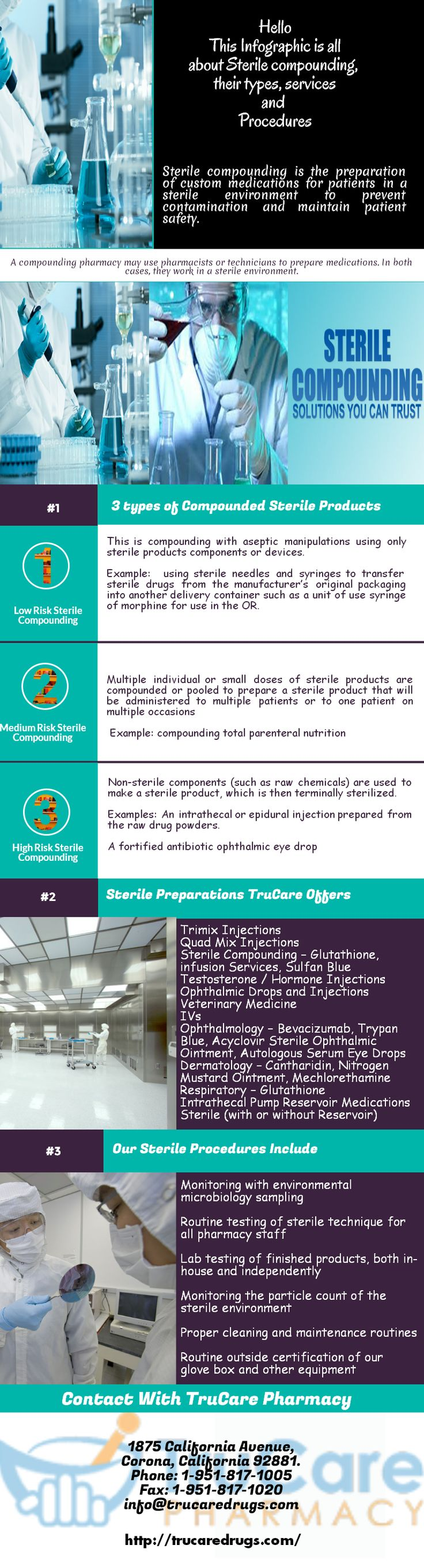 Sterile compounding and their types Infographic Pharmacy