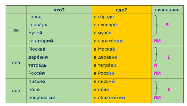 how to speak russian free