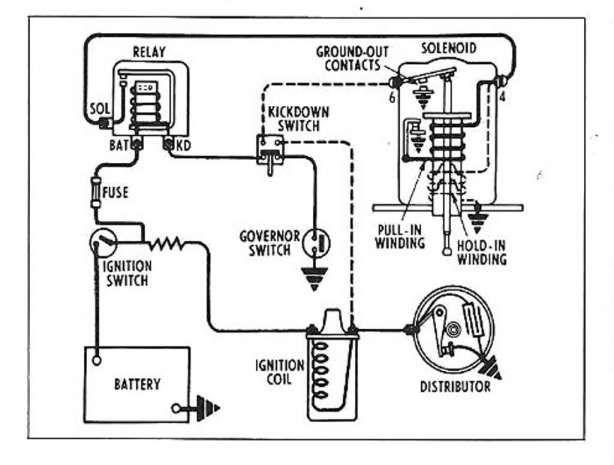 Chevy 305 Hei Distributor Wiring Diagram