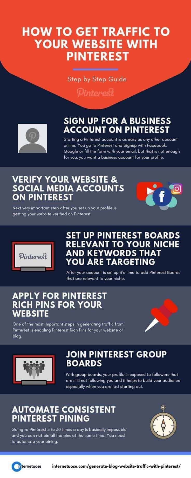 Infographics on Pinterest How to Use Them to Get More