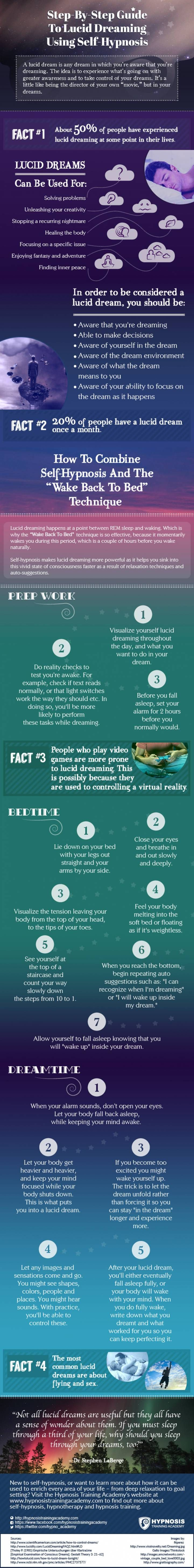 Best 25 lucid dream hypnosis ideas on pinterest neurology infographic the step by step guide to lucid dreaming using self hypnosis ccuart Images