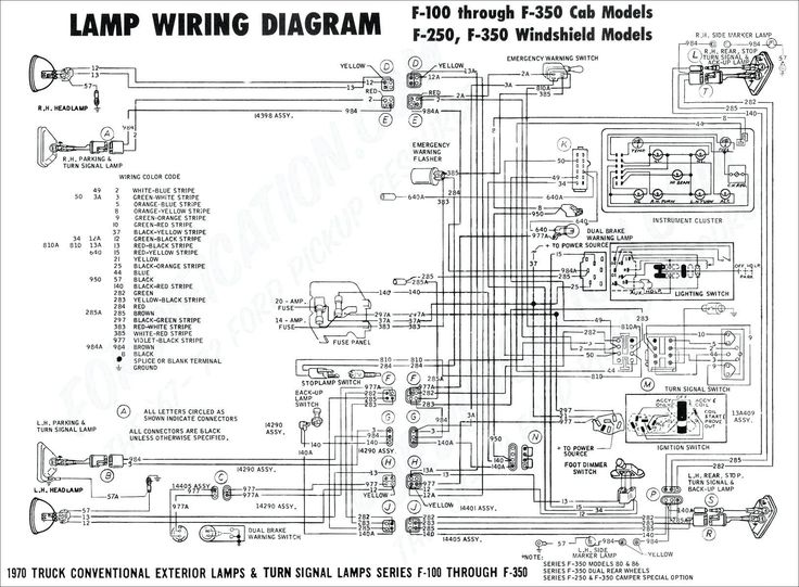 Beautiful Sbc Alternator Wiring Diagram #diagrams #