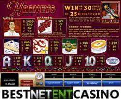 Как выиграть в игровой автомат Harveys #выигратьHarveys