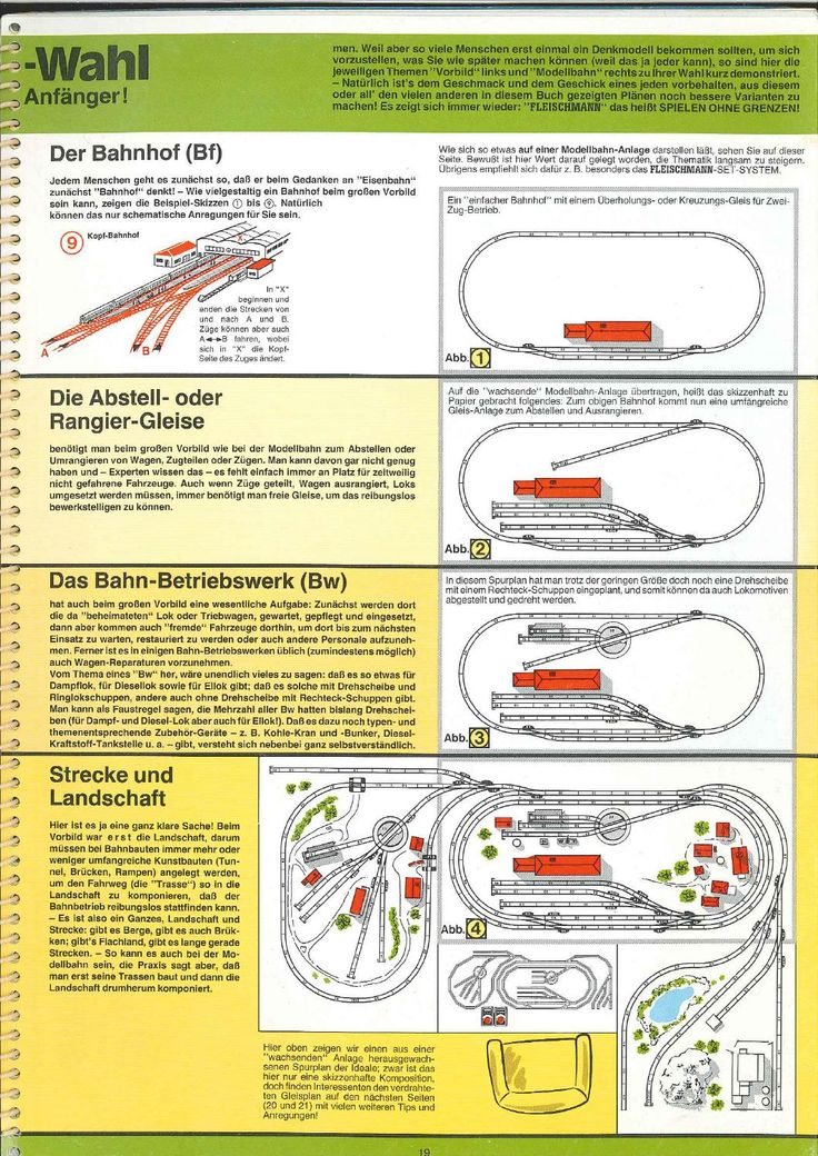122 best Model train images on Pinterest | Trains, Model trains and ...