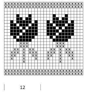 Mustrilaegas: A Kudumine / Knitting